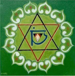 Анахата-чакра - энергия чистой любви