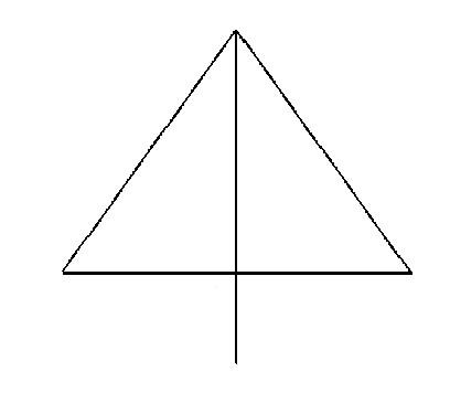 Биссектриса угла треугольника