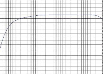 Частотный диапазон - широкое применение в современных устройствах и приборах