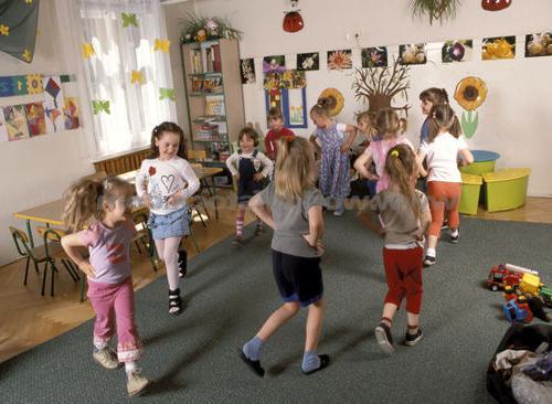 детские хореографические коллективы