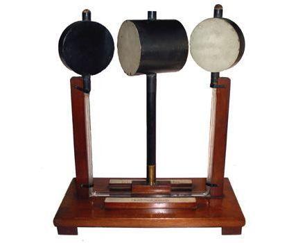 Приборы измеряющие физические величины