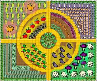 французский огород схемы