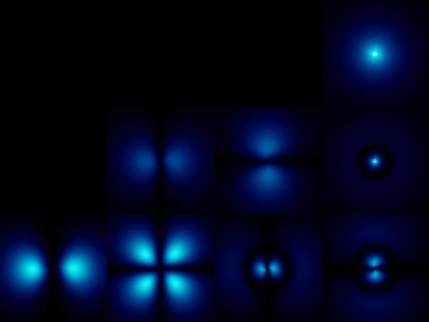 Главное квантовое число как основной показатель состояния электрона