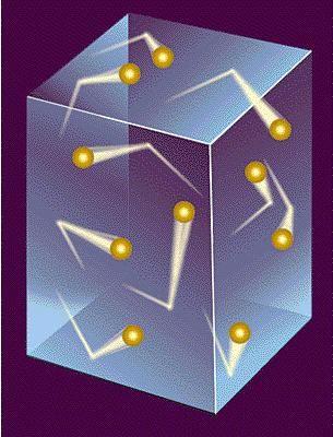 средняя кинетическая энергия молекул формула