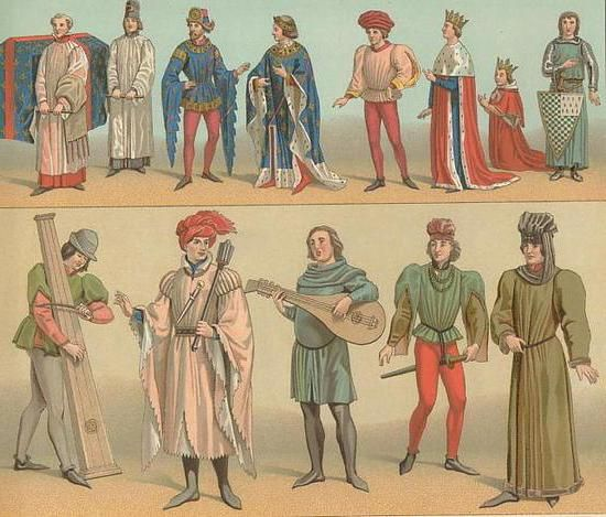 характеристика эпохи средневековья