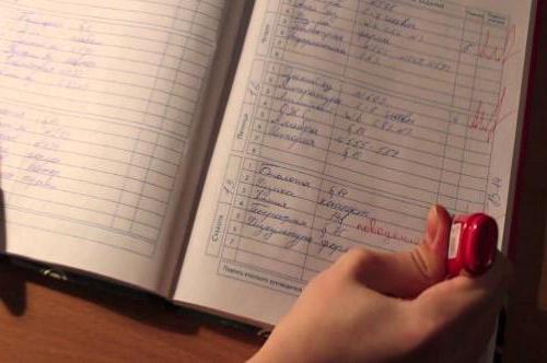 Как исправить оценку в дневнике