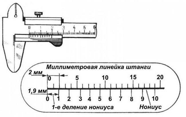 как мерить диаметр штангенциркулем