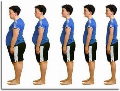 Как набрать массу тела быстро и без вреда здоровью