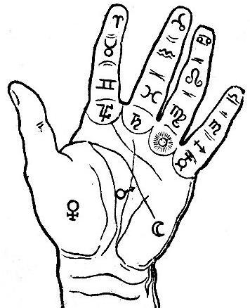 Как самостоятельно изучить гадание по руке?