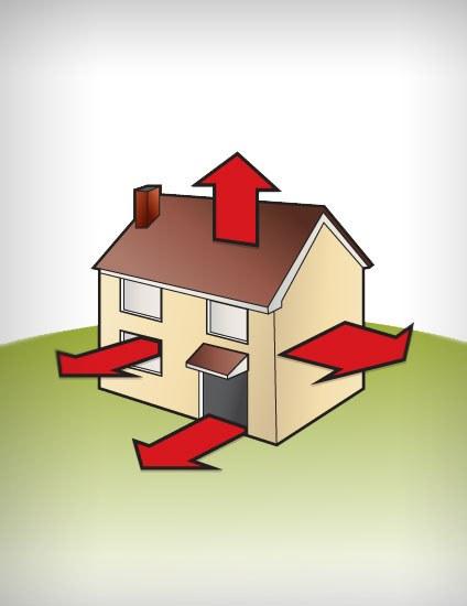 Как самостоятельно сделать расчет теплопотерь здания