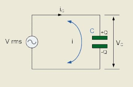 Как ведет себя конденсатор в цепи переменного тока?