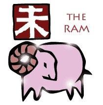 Китайский гороскоп: совместимость овцы и овцы
