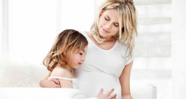 когда начинает расти живот при беременности второй