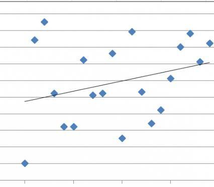 Коэффициент утраты платежеспособности формула