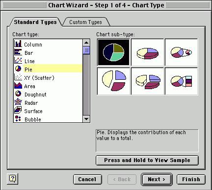 лепестковая диаграмма
