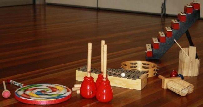 анализ занятия в детском саду