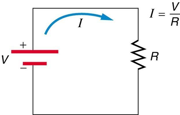Направление тока: от минуса к плюсу или наоборот?
