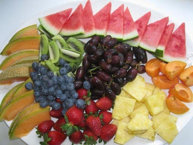 норма потребления калорий в день