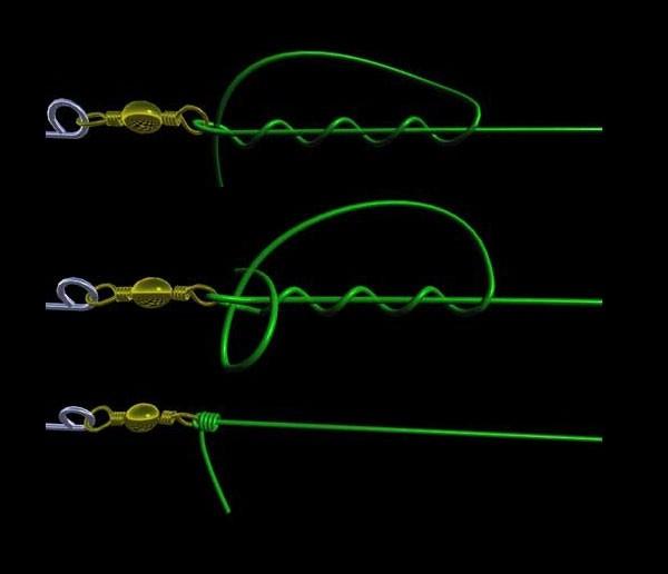Основы рыбалки: рыбацкий узел и его разновидности