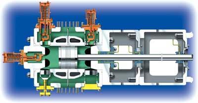 Поршневой компрессор: разновидности, конструкция, принцип работы и выбор устройства
