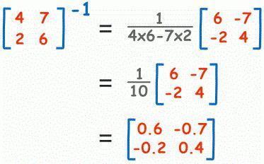 Обратная матрица - нахождение.