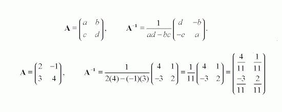 Обратная матрица определение.