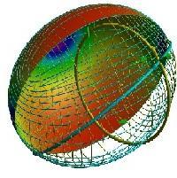 Решение системы уравнений с помощью такого элемента, как обратная матрица. Нахождение оптимального ответа с помощью графической интерпретации.