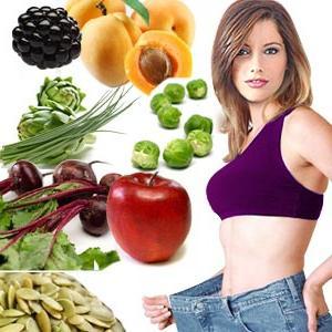 Продукты-жиросжигатели - худеем эффективно