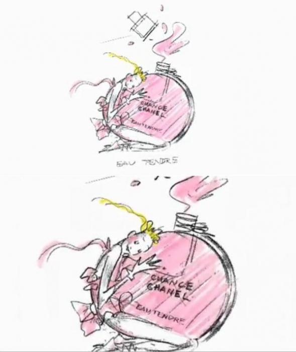 "Шанс проявить нежность: chanel ""chance eau tendre"""