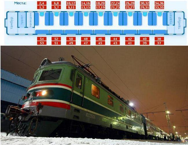 плацкартный вагон расположение мест схема