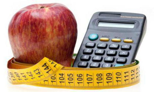 сколько человек должен употребить калорий в день