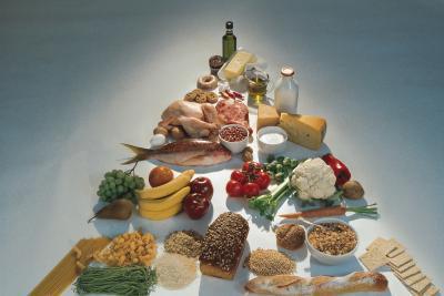 сколько человек должен употребить калорий в день чтобы