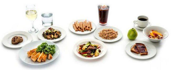сколько человек должен употребить калорий в день чтобы похудеть