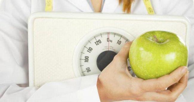 сколько человек должен употребить калорий в день для похудения