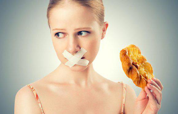 сколько человек должен употребить калорий в день суточная