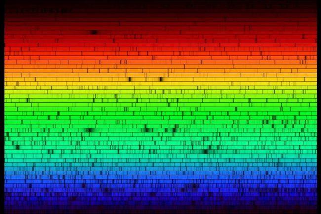 Спектральный анализ и виды спектров