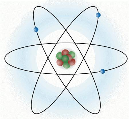 Строение и заряд ядра атома