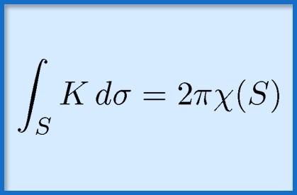 Теорема гаусса и принцип суперпозиции