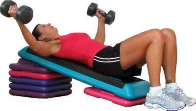 Мышцы грудной клетки, упражнения
