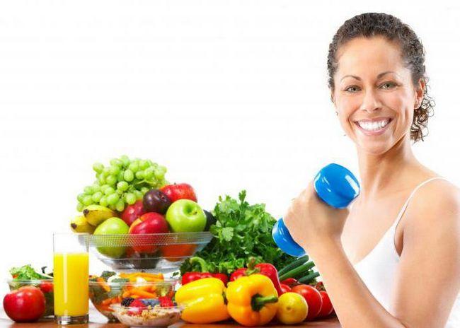 определение понятий здоровье здоровый образ жизни